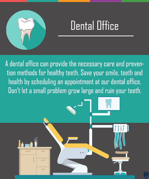 Prevention Is The Best Protection Against Dental Infection